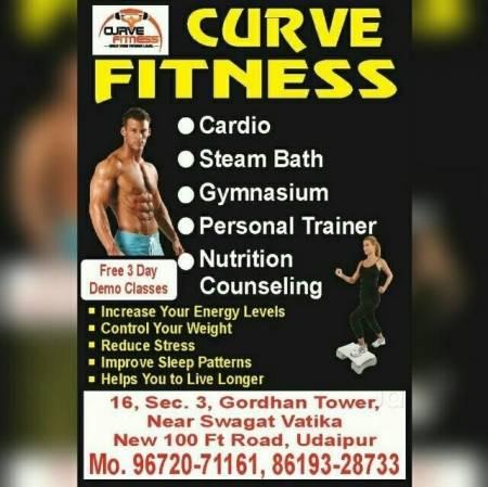 Udaipur-Subhash-Nagar-Curve-fitness_459_NDU5